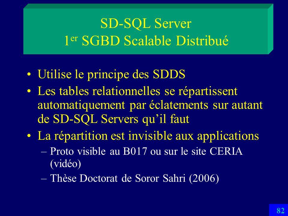 SD-SQL Server 1er SGBD Scalable Distribué