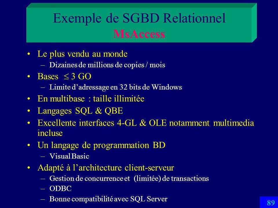 Exemple de SGBD Relationnel MsAccess