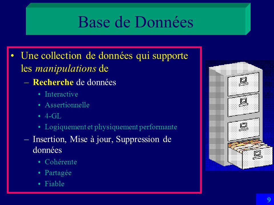 Base de Données Une collection de données qui supporte les manipulations de. Recherche de données.
