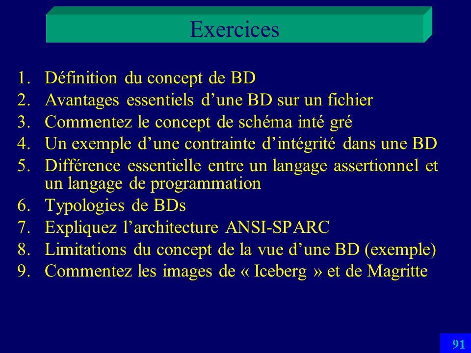 Exercices Définition du concept de BD