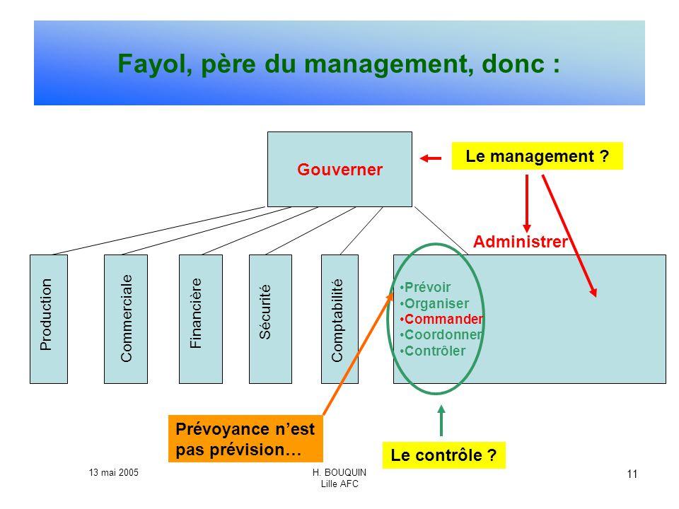 Fayol, père du management, donc :