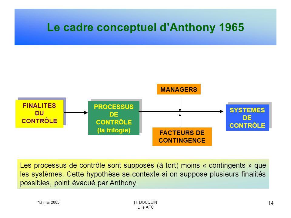Le cadre conceptuel d'Anthony 1965