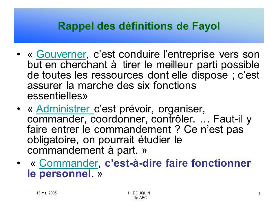 Rappel des définitions de Fayol