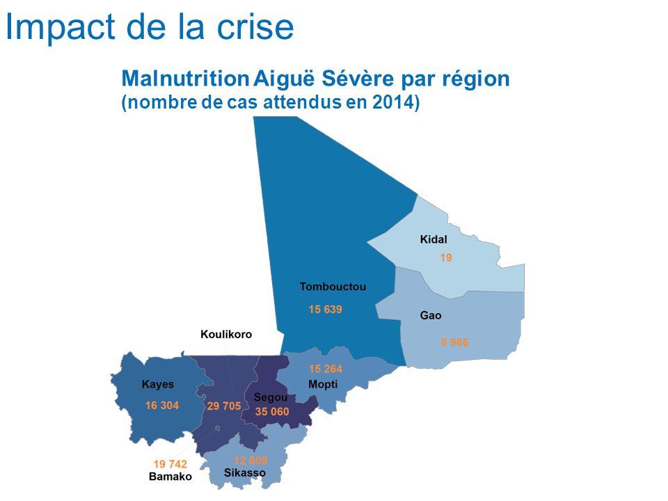 Impact de la crise Malnutrition Aiguë Sévère par région
