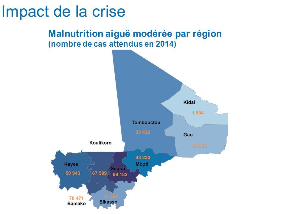 Impact de la crise Malnutrition aiguë modérée par région