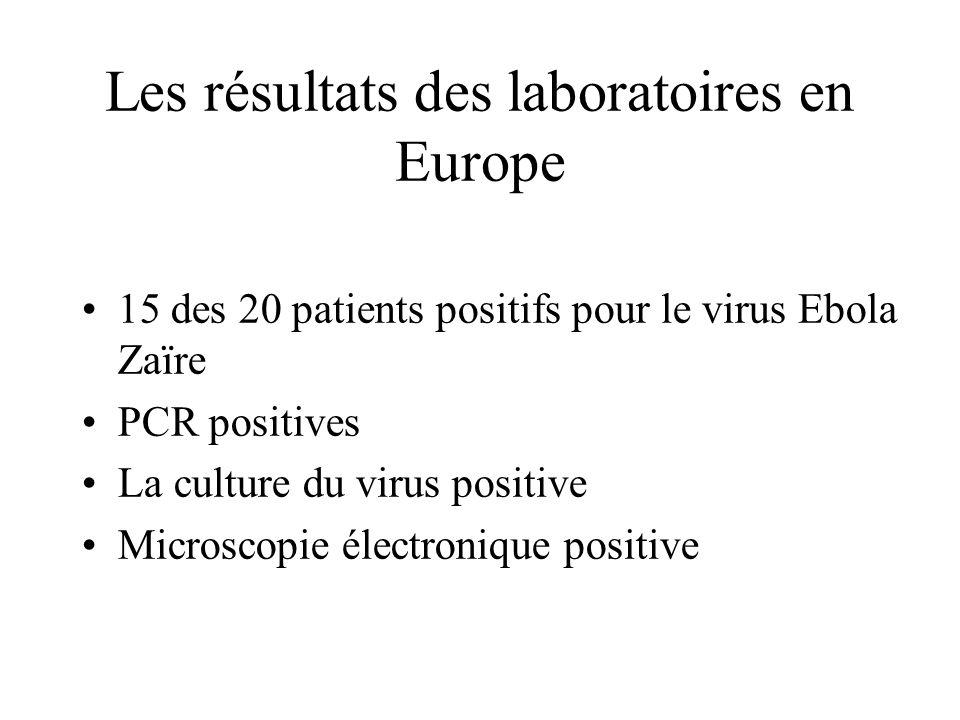 Les résultats des laboratoires en Europe