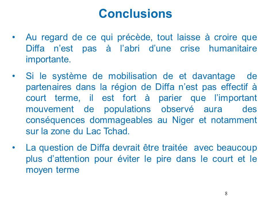 Conclusions Au regard de ce qui précède, tout laisse à croire que Diffa n'est pas à l'abri d'une crise humanitaire importante.