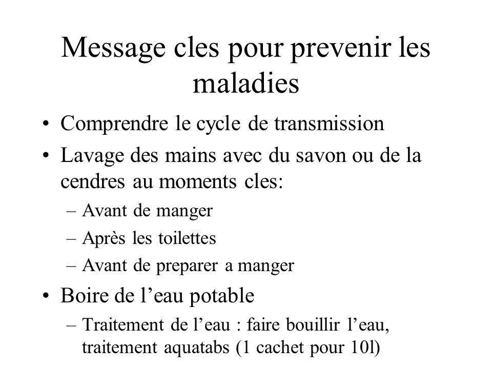 Message cles pour prevenir les maladies