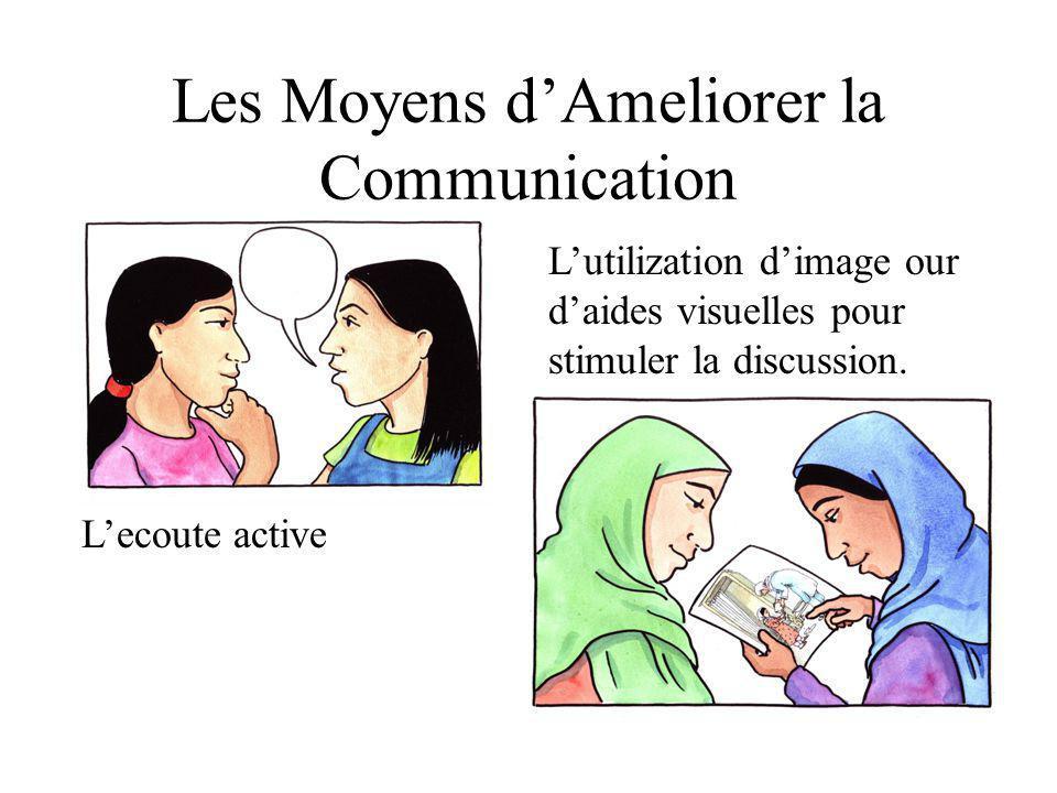 Les Moyens d'Ameliorer la Communication