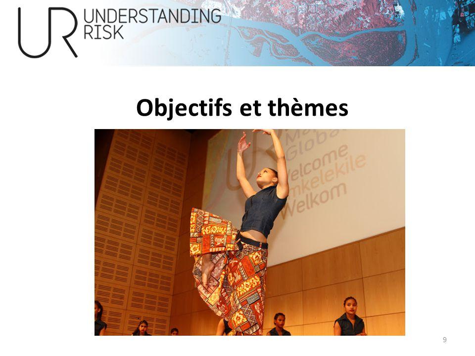 Objectifs et thèmes