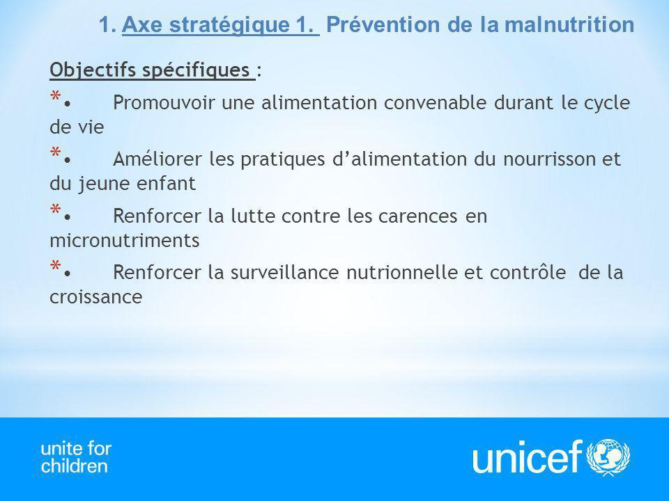 Axe stratégique 1. Prévention de la malnutrition