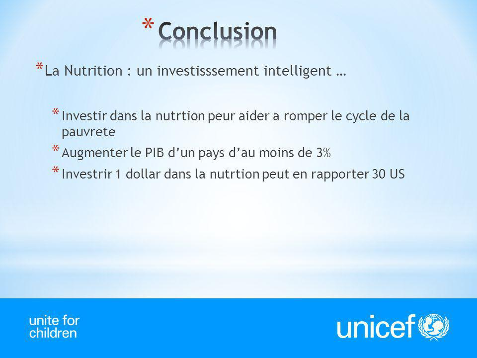 Conclusion La Nutrition : un investisssement intelligent …