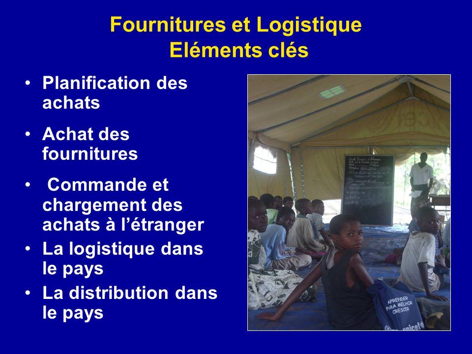 Fournitures et Logistique Eléments clés