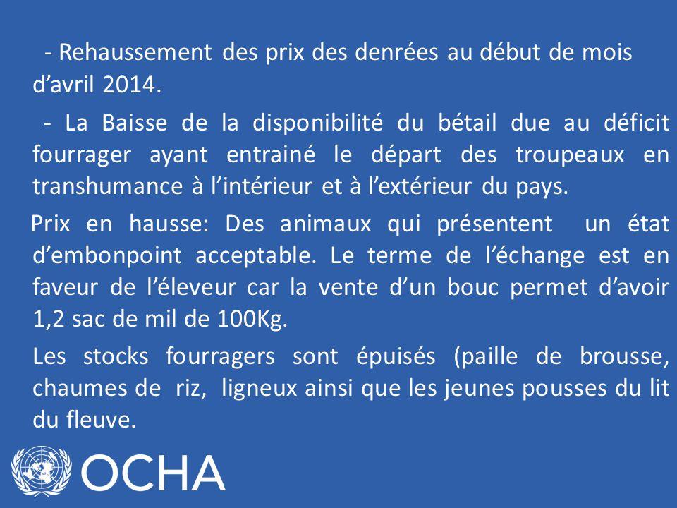 - Rehaussement des prix des denrées au début de mois d'avril 2014.
