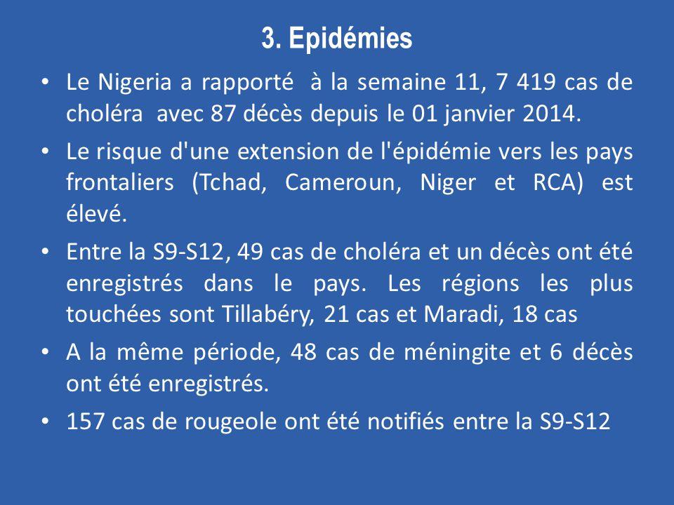 3. Epidémies Le Nigeria a rapporté à la semaine 11, 7 419 cas de choléra avec 87 décès depuis le 01 janvier 2014.