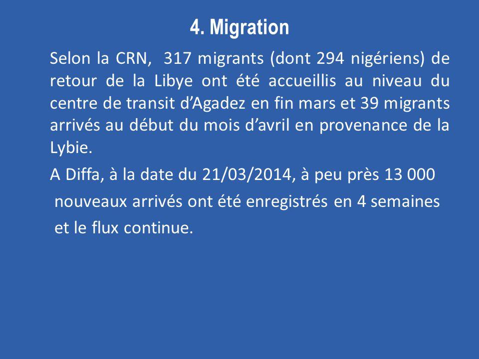4. Migration