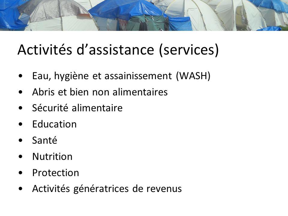 Activités d'assistance (services)