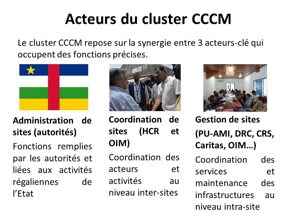 Acteurs du cluster CCCM