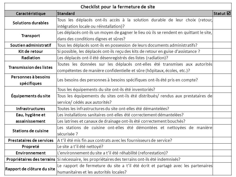 Checklist pour la fermeture de site