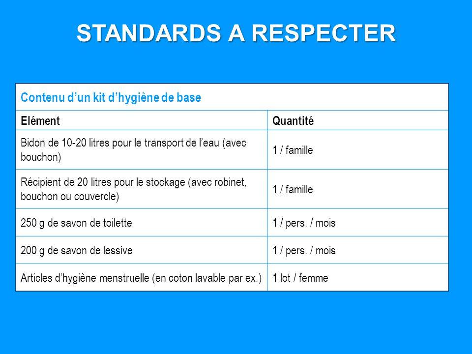 STANDARDS A RESPECTER Contenu d'un kit d'hygiène de base Elément
