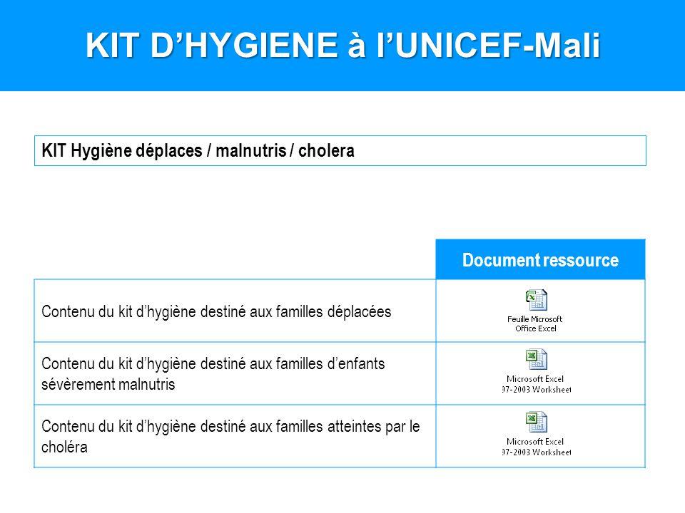 KIT D'HYGIENE à l'UNICEF-Mali