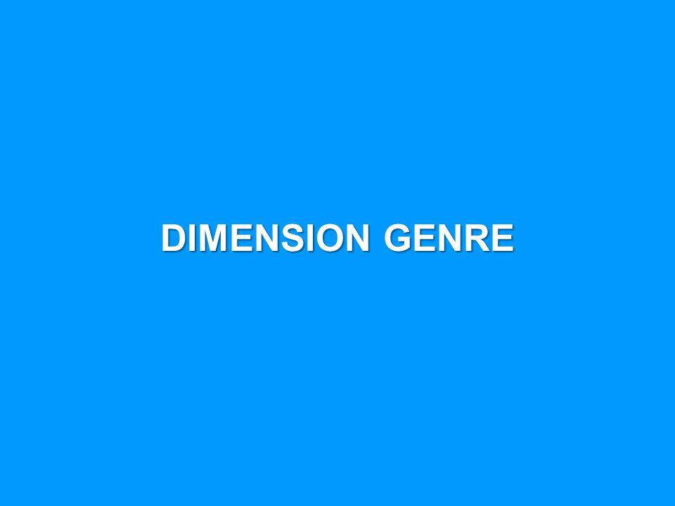 DIMENSION GENRE