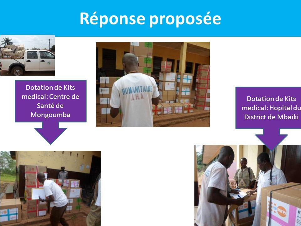 Réponse proposée Dotation de Kits medical: Centre de Santé de Mongoumba.