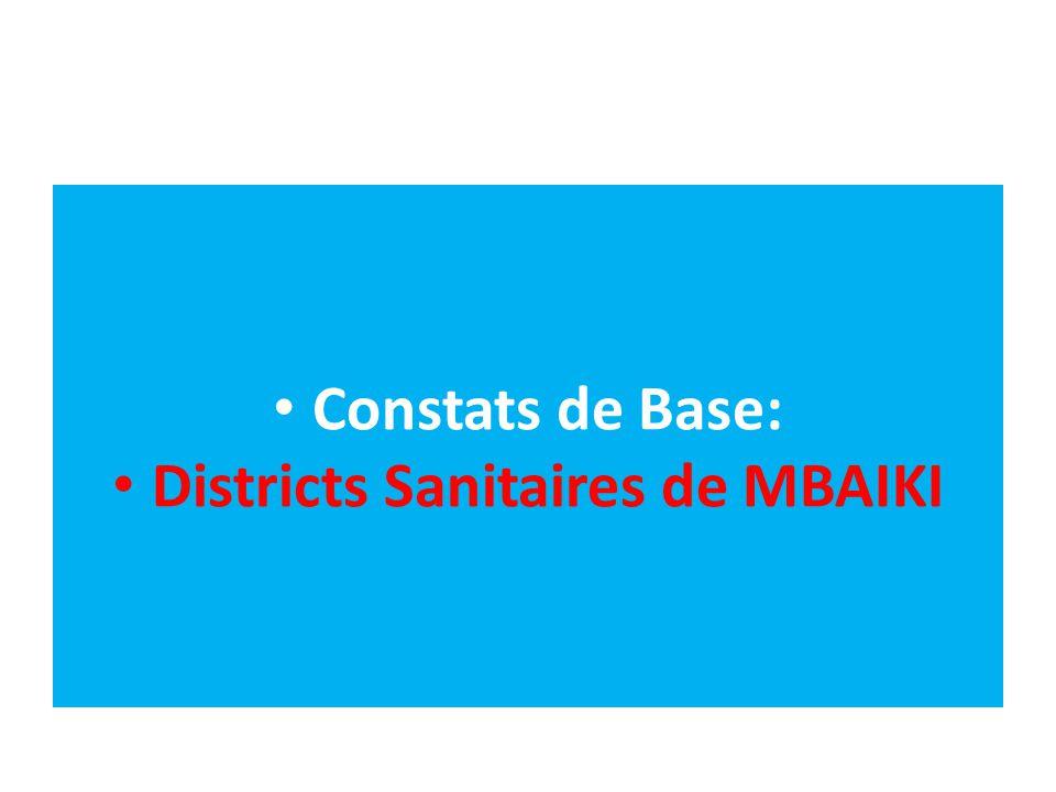 Districts Sanitaires de MBAIKI