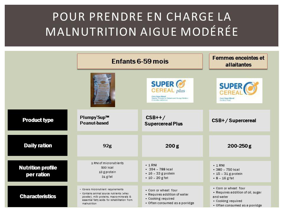 Pour prendre en charge la malnutrition aigue modérée