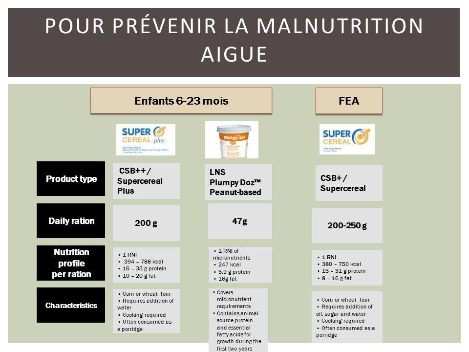 Pour prévenir la malnutrition aigue