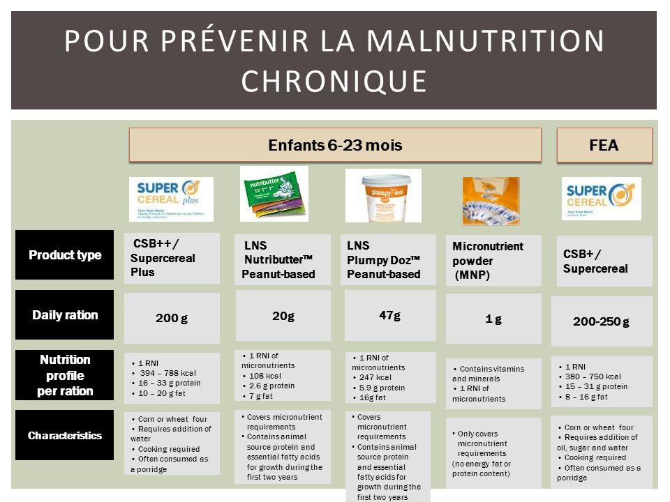 Pour prévenir la malnutrition chronique