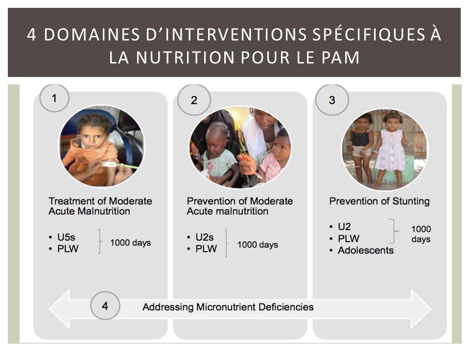 4 domaines d'interventions spécifiques à la nutrition pour le PAM