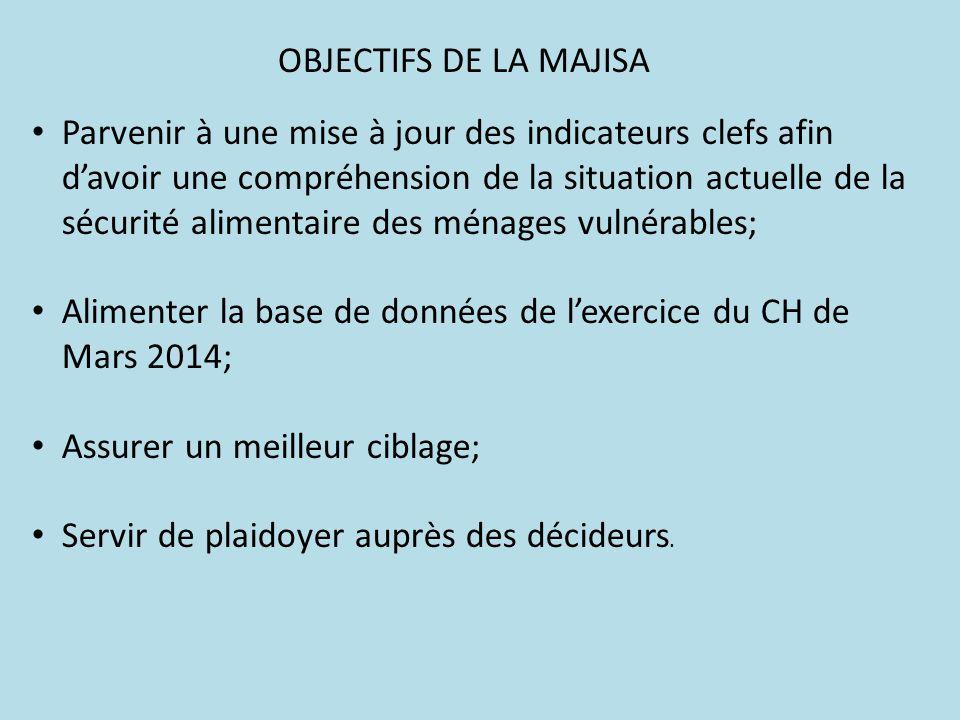 OBJECTIFS DE LA MAJISA