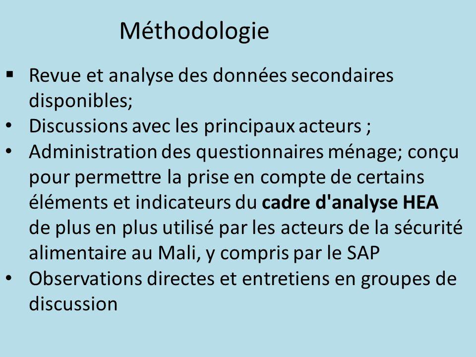 Méthodologie Revue et analyse des données secondaires disponibles;