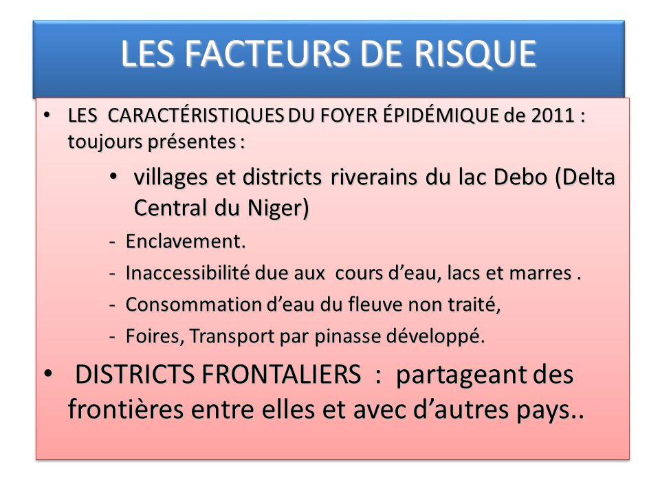 LES FACTEURS DE RISQUE LES CARACTÉRISTIQUES DU FOYER ÉPIDÉMIQUE de 2011 : toujours présentes :