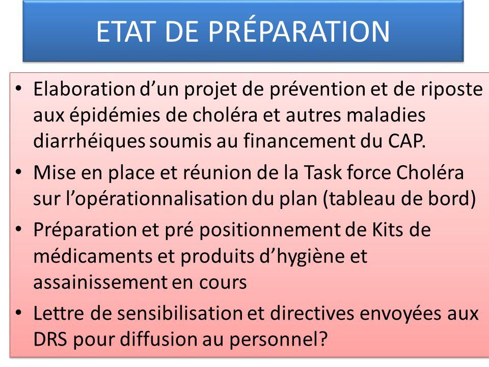 ETAT DE PRÉPARATION