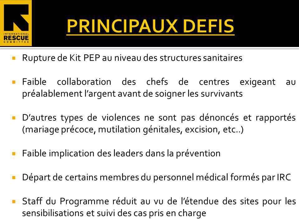 PRINCIPAUX DEFIS Rupture de Kit PEP au niveau des structures sanitaires.