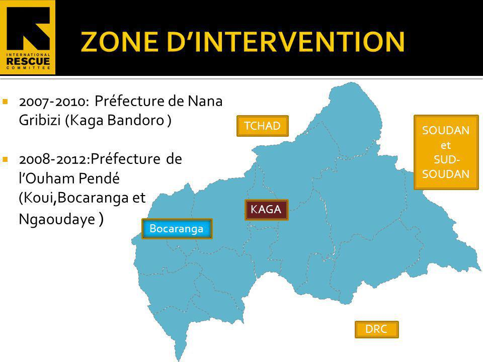 ZONE D'INTERVENTION 2007-2010: Préfecture de Nana Gribizi (Kaga Bandoro ) 2008-2012:Préfecture de l'Ouham Pendé (Koui,Bocaranga et Ngaoudaye )