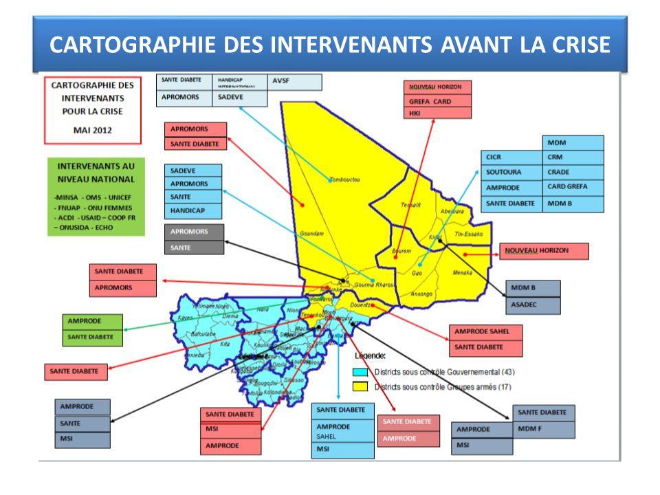CARTOGRAPHIE DES INTERVENANTS AVANT LA CRISE