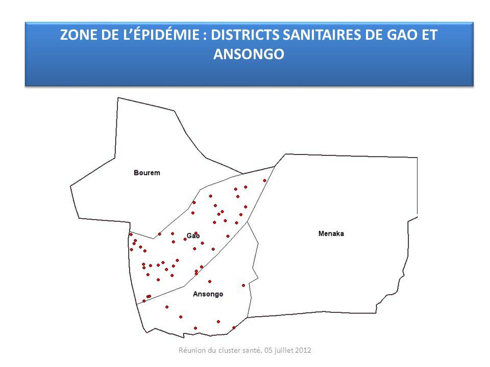 ZONE DE L'ÉPIDÉMIE : DISTRICTS SANITAIRES DE GAO ET ANSONGO