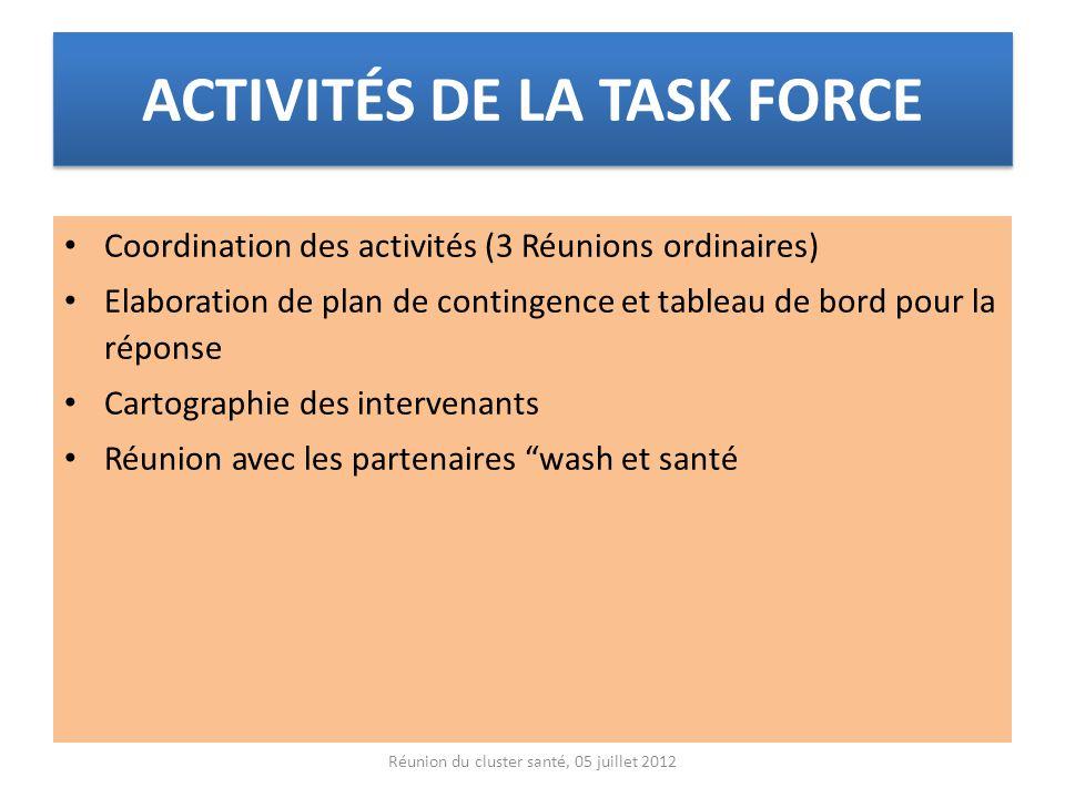 ACTIVITÉS DE LA TASK FORCE
