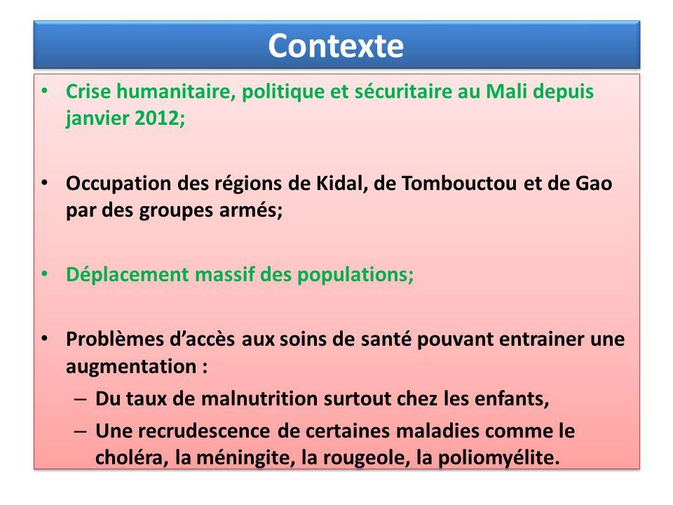 Contexte Crise humanitaire, politique et sécuritaire au Mali depuis janvier 2012;