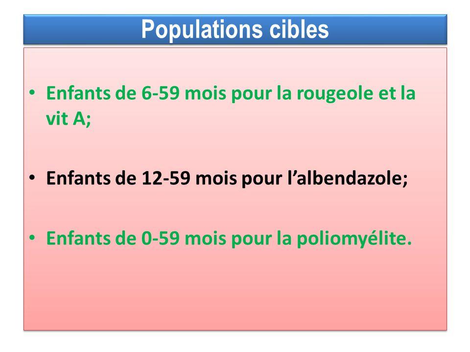 Populations cibles Enfants de 6-59 mois pour la rougeole et la vit A;