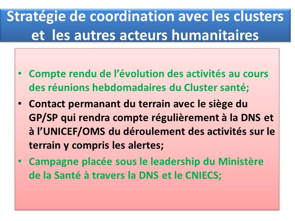 Stratégie de coordination avec les clusters et les autres acteurs humanitaires