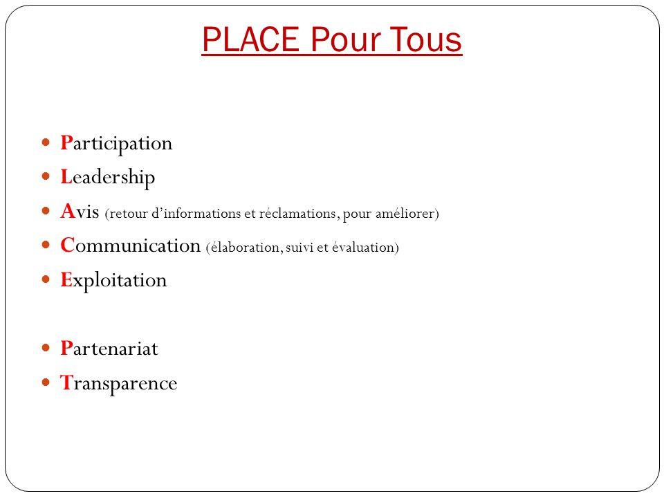 PLACE Pour Tous Participation Leadership
