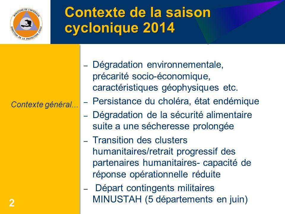 Contexte de la saison cyclonique 2014