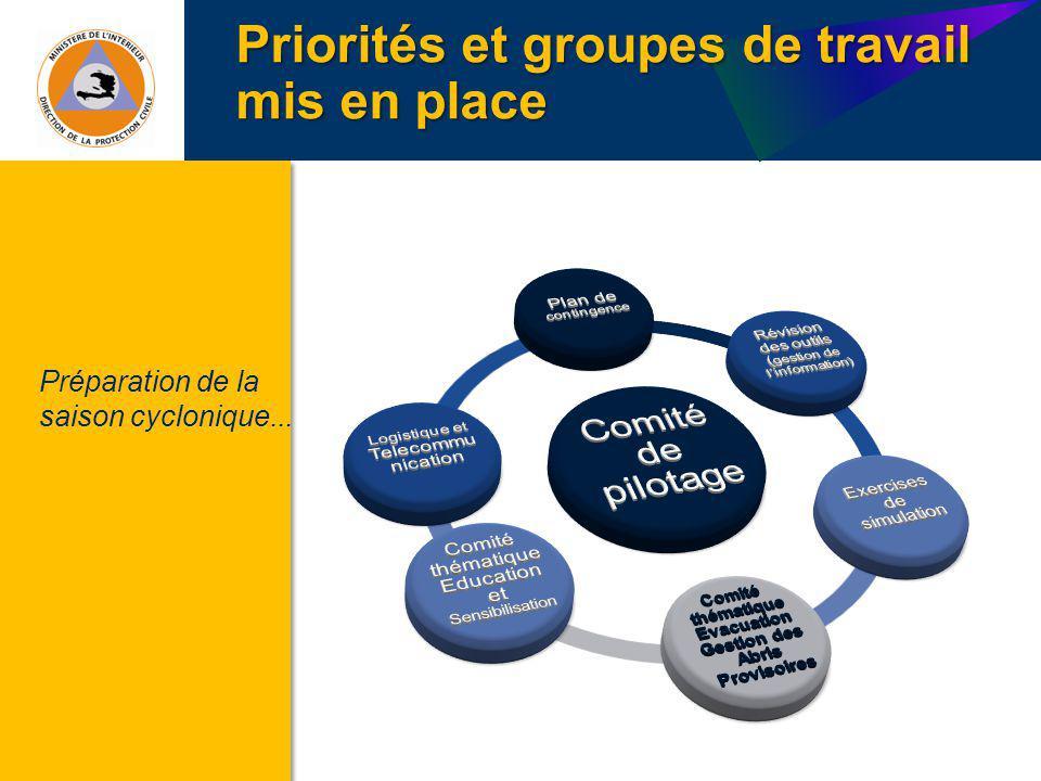 Priorités et groupes de travail mis en place