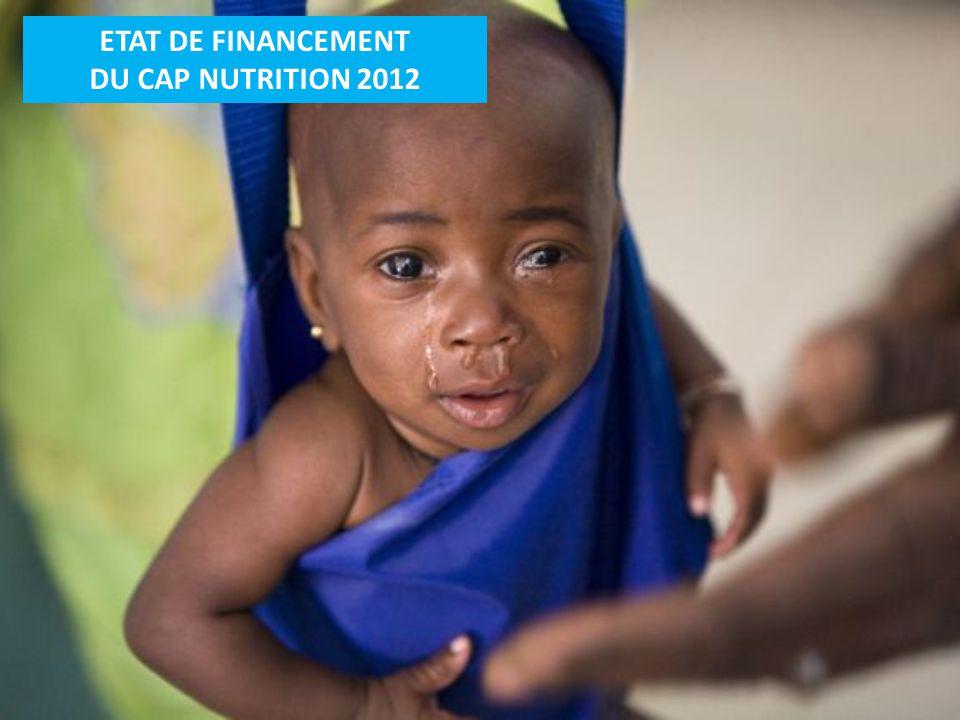 ETAT DE FINANCEMENT DU CAP NUTRITION 2012