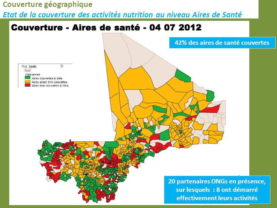 42% des aires de santé couvertes