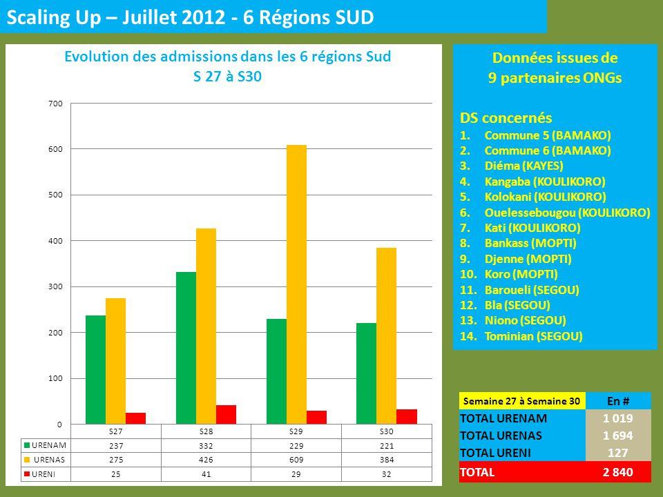 Scaling Up – Juillet 2012 - 6 Régions SUD